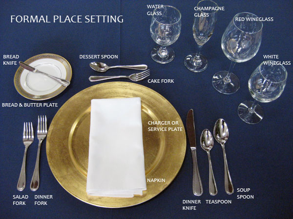 Table place setting etiquette car interior design for Place setting images